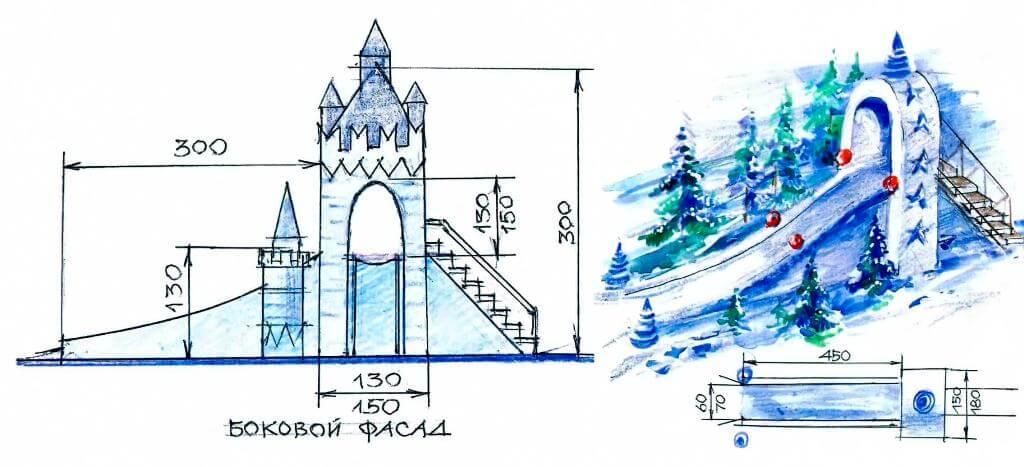 Как построить ледяную горку на даче