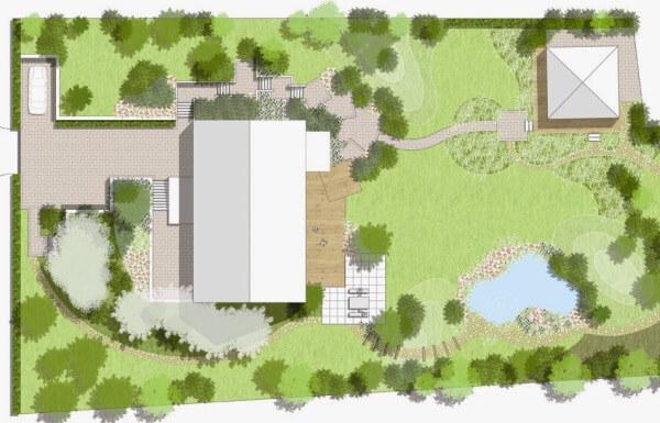 ландшафтный дизайн дачного участка в 10 соток