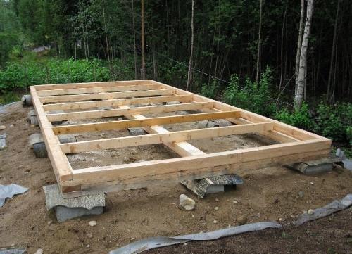 Как построить дачный домик из бруса своими руками пошаговая инструкция