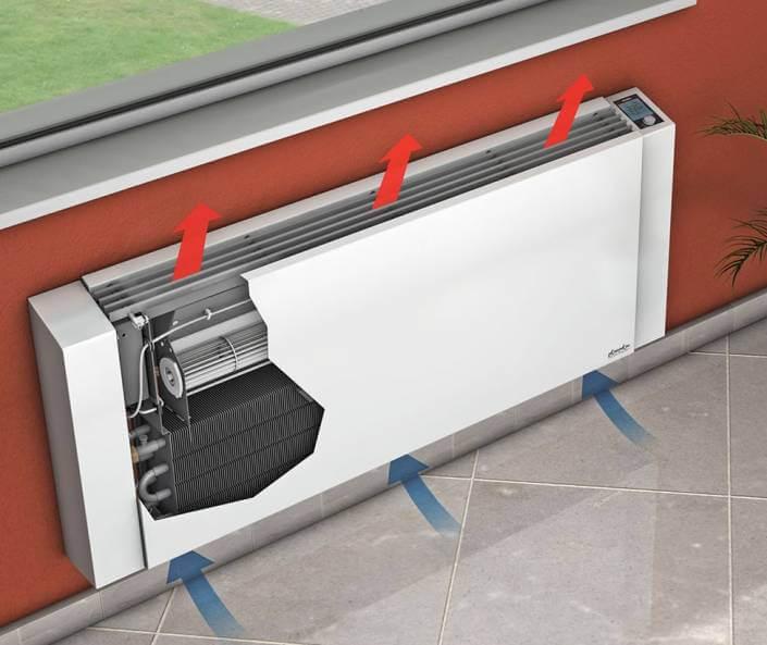Конвекторы для отопления частного дома