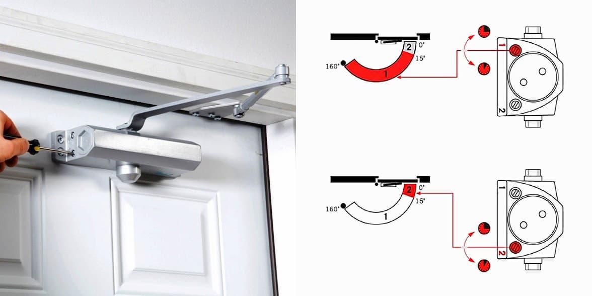 Как правильно установить дверной доводчик